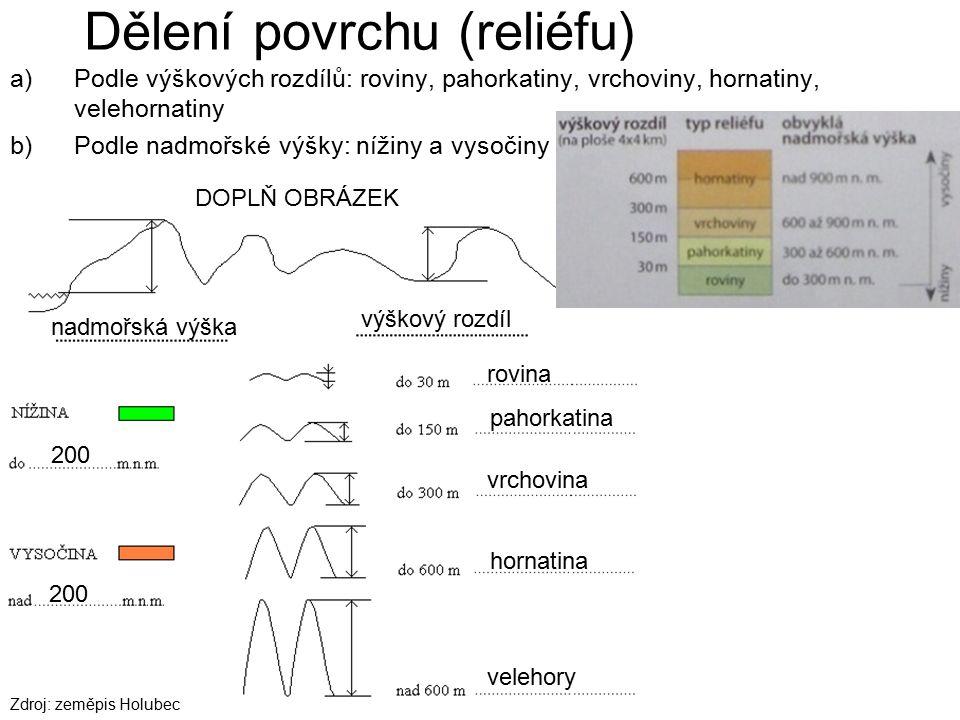 Dělení povrchu (reliéfu) a)Podle výškových rozdílů: roviny, pahorkatiny, vrchoviny, hornatiny, velehornatiny b)Podle nadmořské výšky: nížiny a vysočin