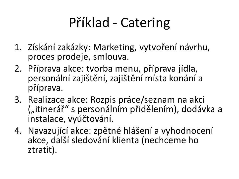 Příklad - Catering 1.Získání zakázky: Marketing, vytvoření návrhu, proces prodeje, smlouva. 2.Příprava akce: tvorba menu, příprava jídla, personální z
