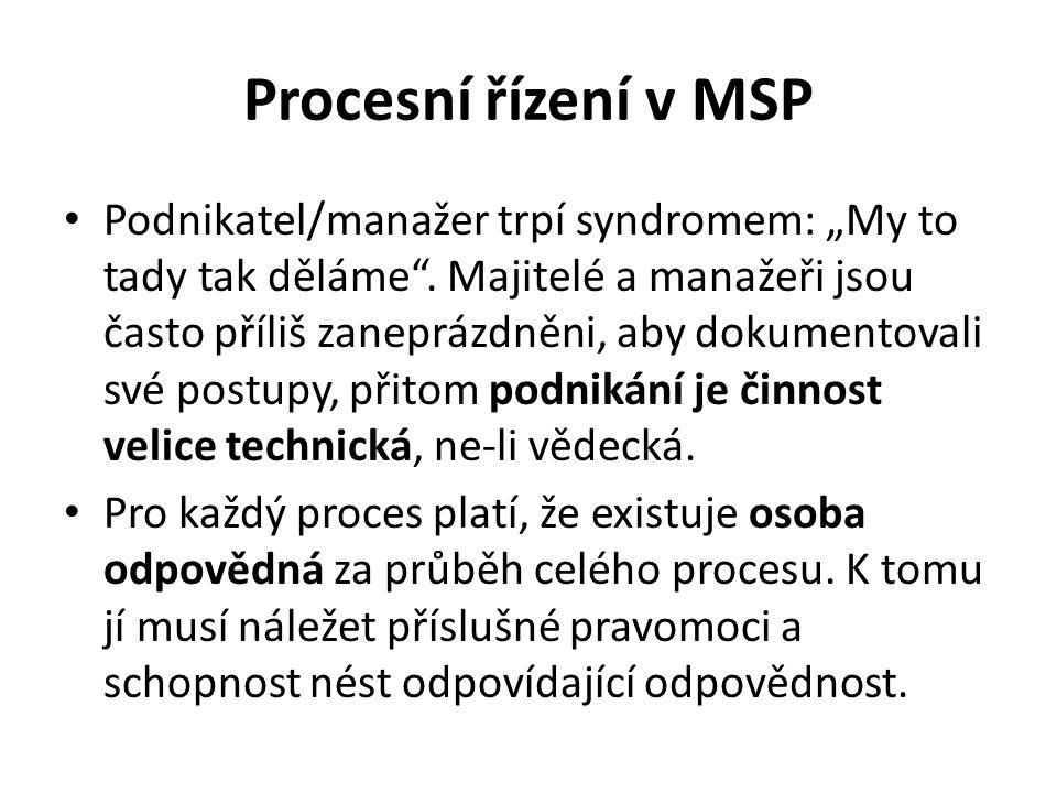 Procesní řízení Každý proces má své vstupy.