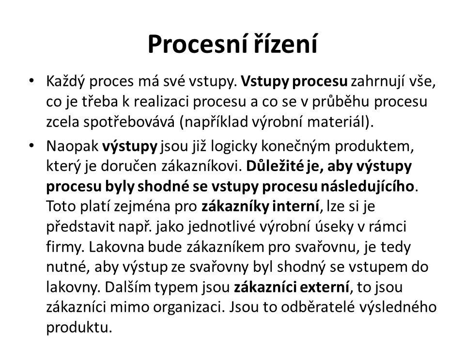Procesní řízení Každý proces má své vstupy. Vstupy procesu zahrnují vše, co je třeba k realizaci procesu a co se v průběhu procesu zcela spotřebovává