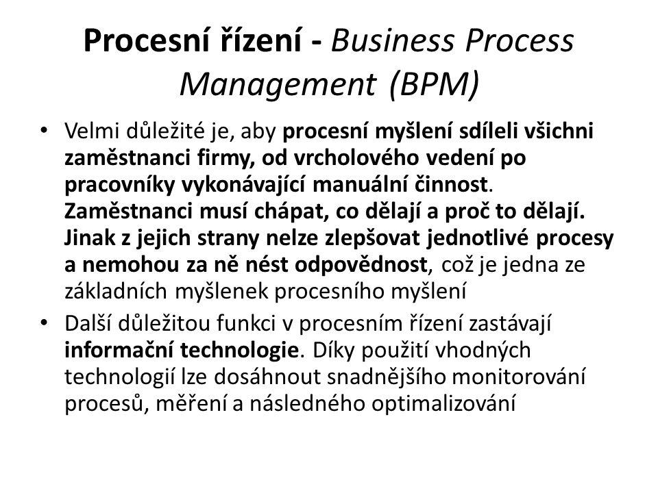 Procesní řízení - Business Process Management (BPM) Velmi důležité je, aby procesní myšlení sdíleli všichni zaměstnanci firmy, od vrcholového vedení p