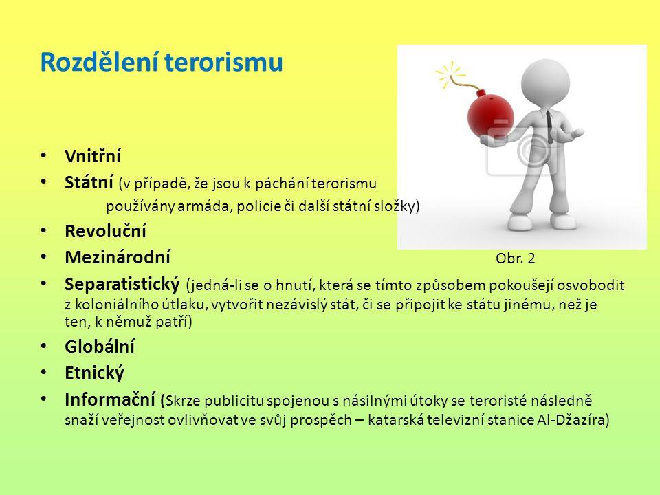 Rozdělení terorismu Vnitřní Státní (v případě, že jsou k páchání terorismu používány armáda, policie či další státní složky) Revoluční Mezinárodní Obr