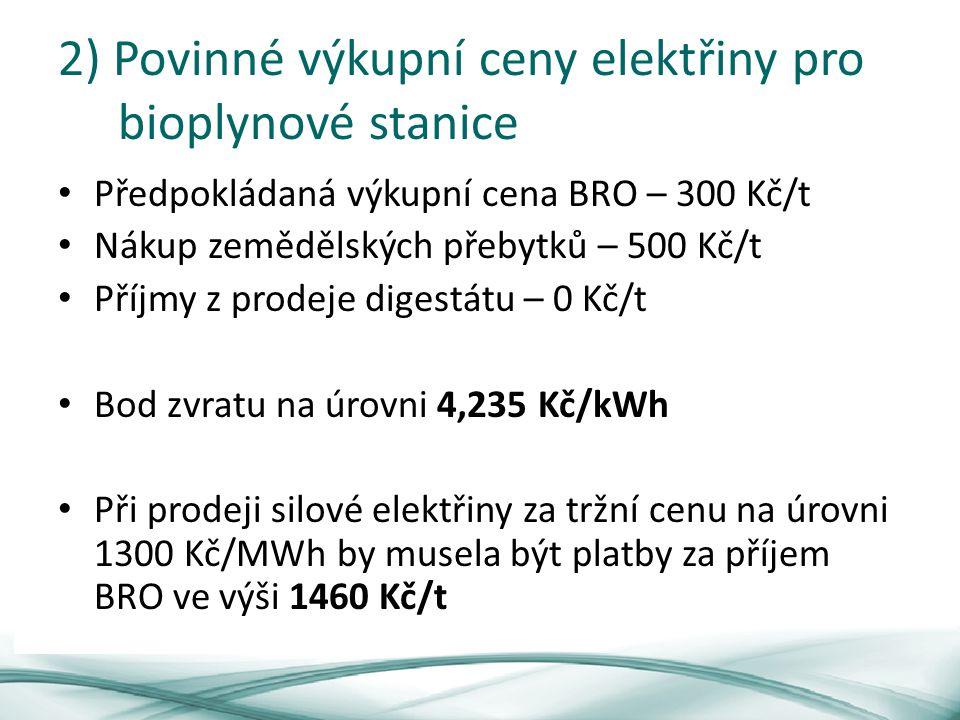 2) Povinné výkupní ceny elektřiny pro bioplynové stanice Předpokládaná výkupní cena BRO – 300 Kč/t Nákup zemědělských přebytků – 500 Kč/t Příjmy z prodeje digestátu – 0 Kč/t Bod zvratu na úrovni 4,235 Kč/kWh Při prodeji silové elektřiny za tržní cenu na úrovni 1300 Kč/MWh by musela být platby za příjem BRO ve výši 1460 Kč/t