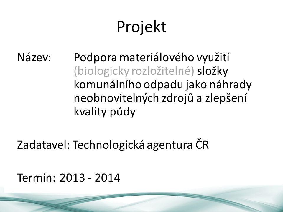Projekt Název: Podpora materiálového využití (biologicky rozložitelné) složky komunálního odpadu jako náhrady neobnovitelných zdrojů a zlepšení kvality půdy Zadatavel: Technologická agentura ČR Termín: 2013 - 2014