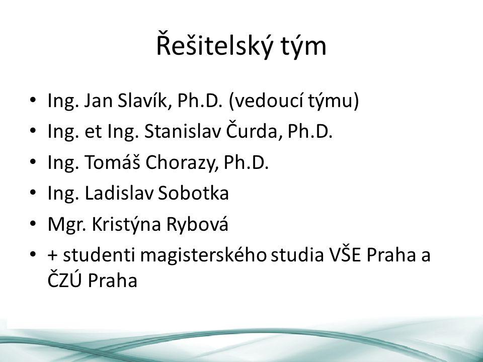Řešitelský tým Ing.Jan Slavík, Ph.D. (vedoucí týmu) Ing.