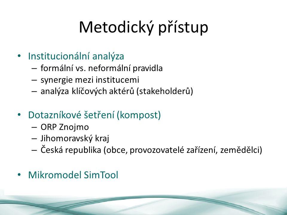 Metodický přístup Institucionální analýza – formální vs.