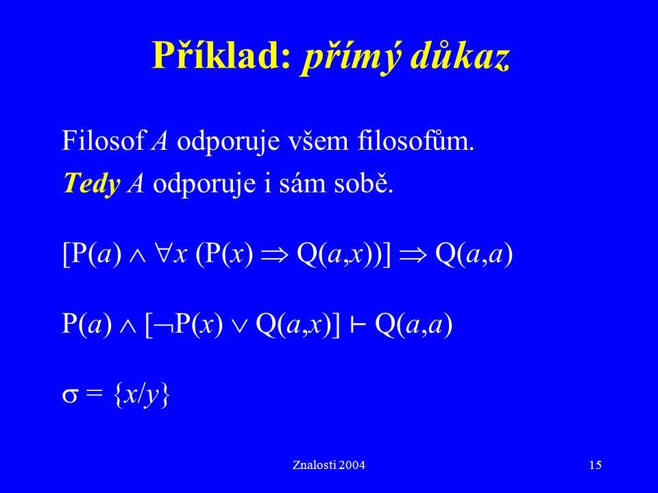 Znalosti 200415 Filosof A odporuje všem filosofům. Tedy A odporuje i sám sobě. [P(a)   x (P(x)  Q(a,x))]  Q(a,a) P(a)  [  P(x)  Q(a,x)] ⊢ Q(a,a