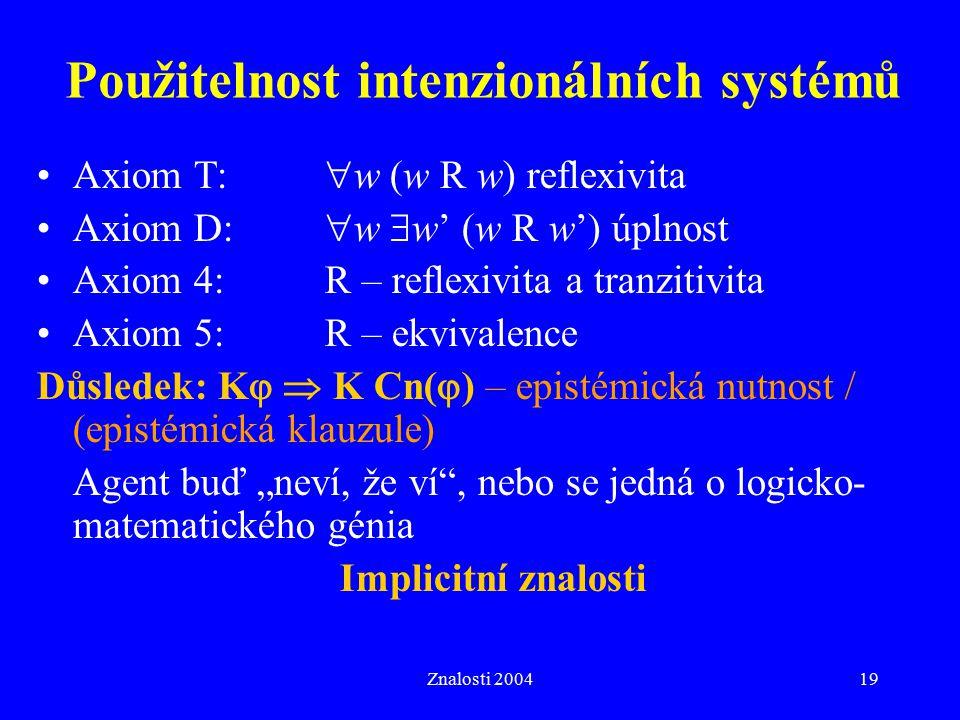 """Znalosti 200419 Použitelnost intenzionálních systémů Axiom T:  w (w R w) reflexivita Axiom D:  w  w' (w R w') úplnost Axiom 4: R – reflexivita a tranzitivita Axiom 5: R – ekvivalence Důsledek: K   K Cn(  ) – epistémická nutnost / (epistémická klauzule) Agent buď """"neví, že ví , nebo se jedná o logicko- matematického génia Implicitní znalosti"""