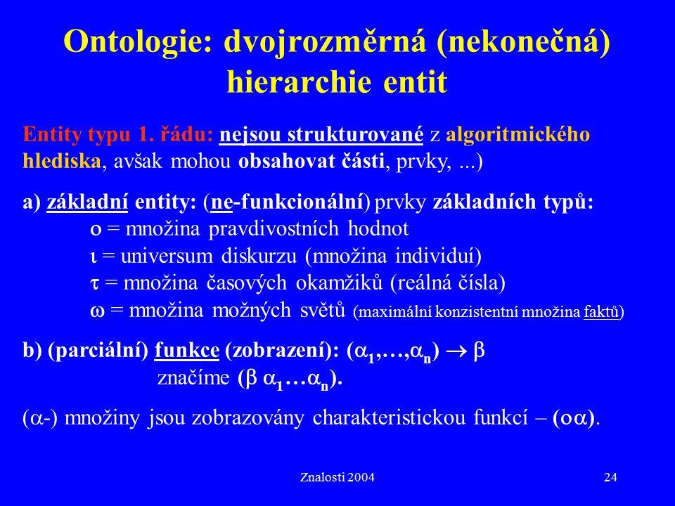 Znalosti 200424 Ontologie: dvojrozměrná (nekonečná) hierarchie entit Entity typu 1. řádu: nejsou strukturované z algoritmického hlediska, avšak mohou