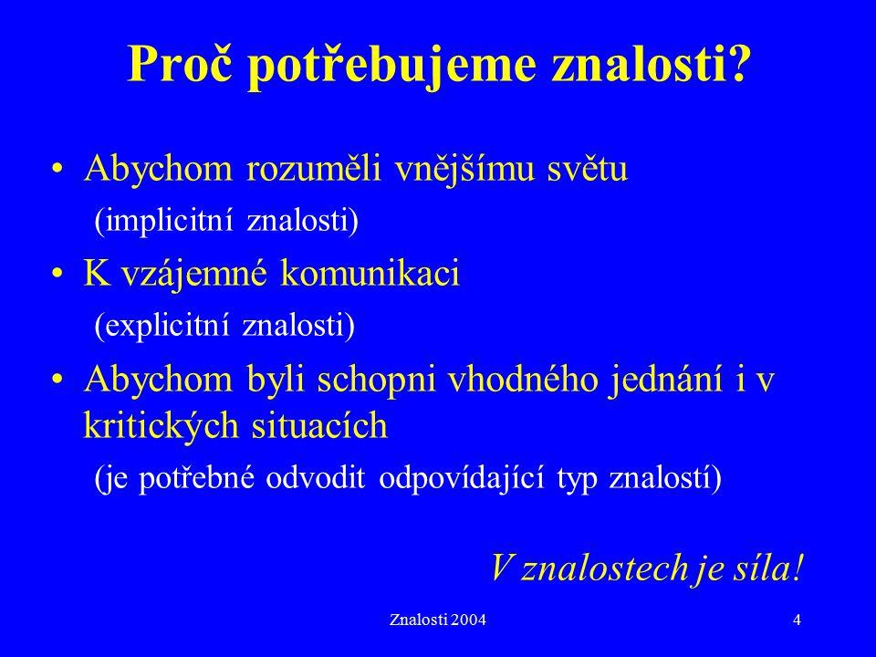 Znalosti 200415 Filosof A odporuje všem filosofům.