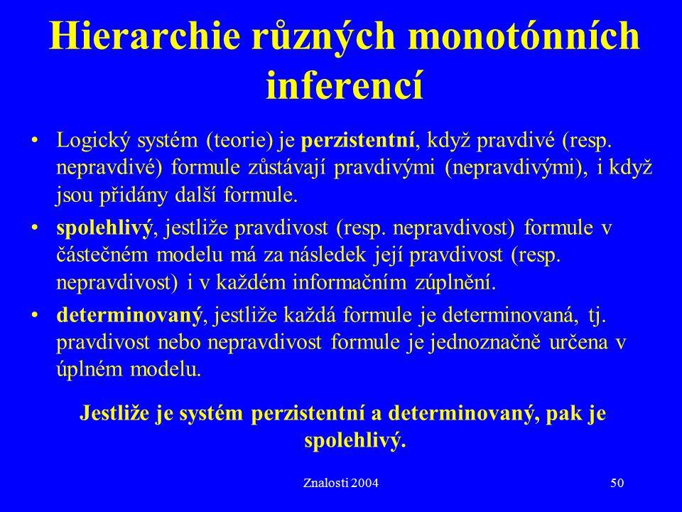 Znalosti 200450 Hierarchie různých monotónních inferencí Logický systém (teorie) je perzistentní, když pravdivé (resp. nepravdivé) formule zůstávají p
