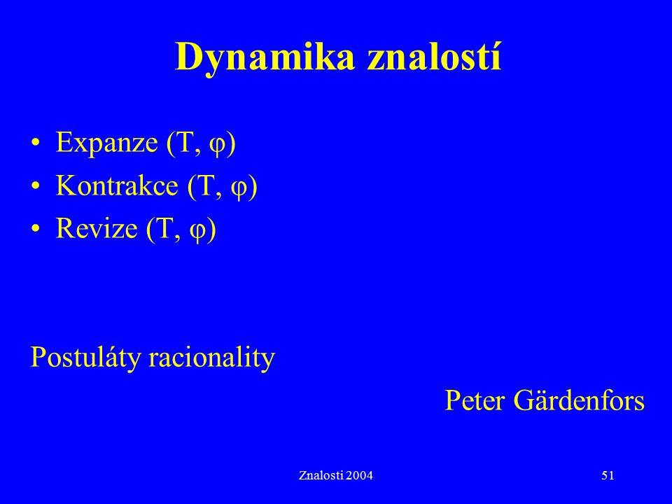 Znalosti 200451 Dynamika znalostí Expanze (T, φ) Kontrakce (T, φ) Revize (T, φ) Postuláty racionality Peter Gärdenfors