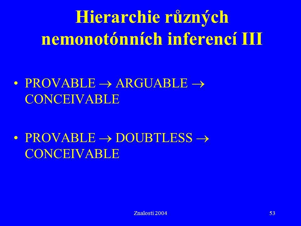 Znalosti 200453 PROVABLE  ARGUABLE  CONCEIVABLE PROVABLE  DOUBTLESS  CONCEIVABLE Hierarchie různých nemonotónních inferencí III