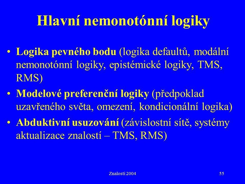 Znalosti 200455 Hlavní nemonotónní logiky Logika pevného bodu (logika defaultů, modální nemonotónní logiky, epistémické logiky, TMS, RMS) Modelové preferenční logiky (předpoklad uzavřeného světa, omezení, kondicionální logika) Abduktivní usuzování (závislostní sítě, systémy aktualizace znalostí – TMS, RMS)