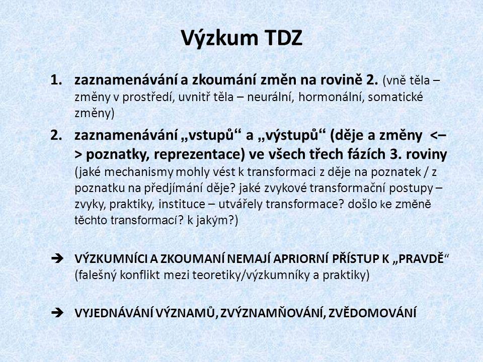 Výzkum TDZ 1.zaznamenávání a zkoumání změn na rovině 2. (vně těla – změny v prostředí, uvnitř těla – neurální, hormonální, somatické změny) 2.zaznamen