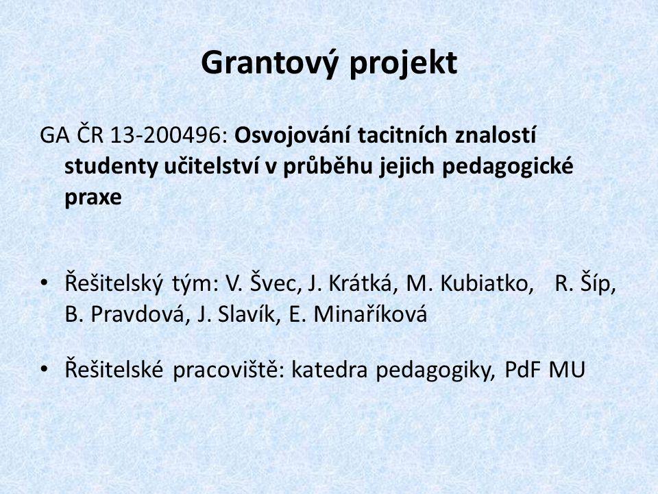 Grantový projekt GA ČR 13-200496: Osvojování tacitních znalostí studenty učitelství v průběhu jejich pedagogické praxe Řešitelský tým: V. Švec, J. Krá