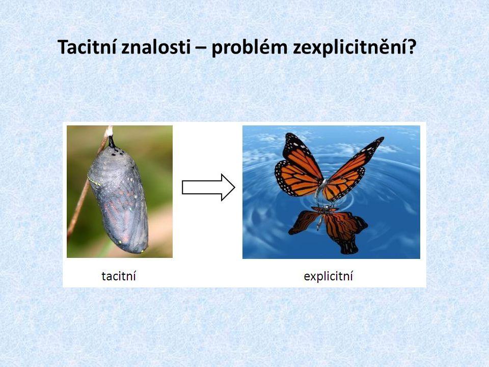 Nutnost změny v pohledu na znalosti v kontextu tacitních znalostí (TZ).