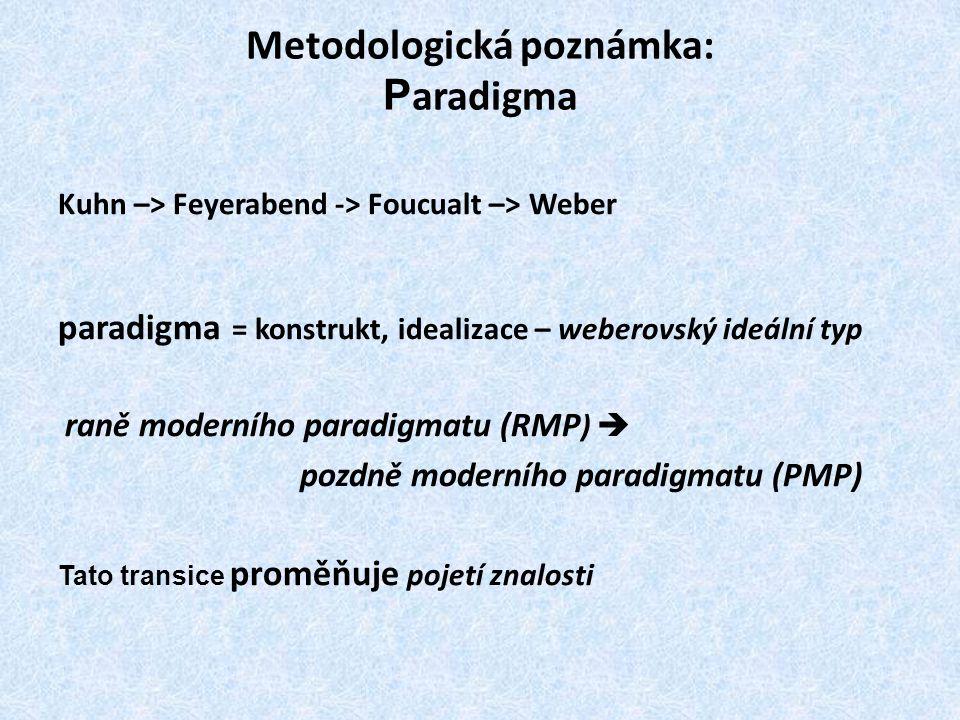 Metodologická poznámka: P aradigma Kuhn –> Feyerabend -> Foucualt –> Weber paradigma = konstrukt, idealizace – weberovský ideální typ raně moderního p