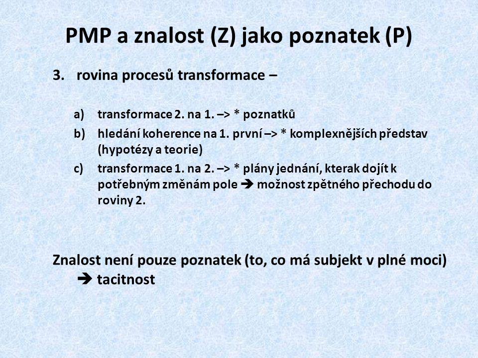 PMP a znalost (Z) jako poznatek (P) 3.rovina procesů transformace – a)transformace 2. na 1. –> * poznatků b)hledání koherence na 1. první –> * komplex
