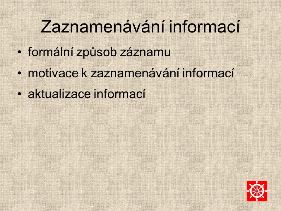 Zaznamenávání informací formální způsob záznamu motivace k zaznamenávání informací aktualizace informací