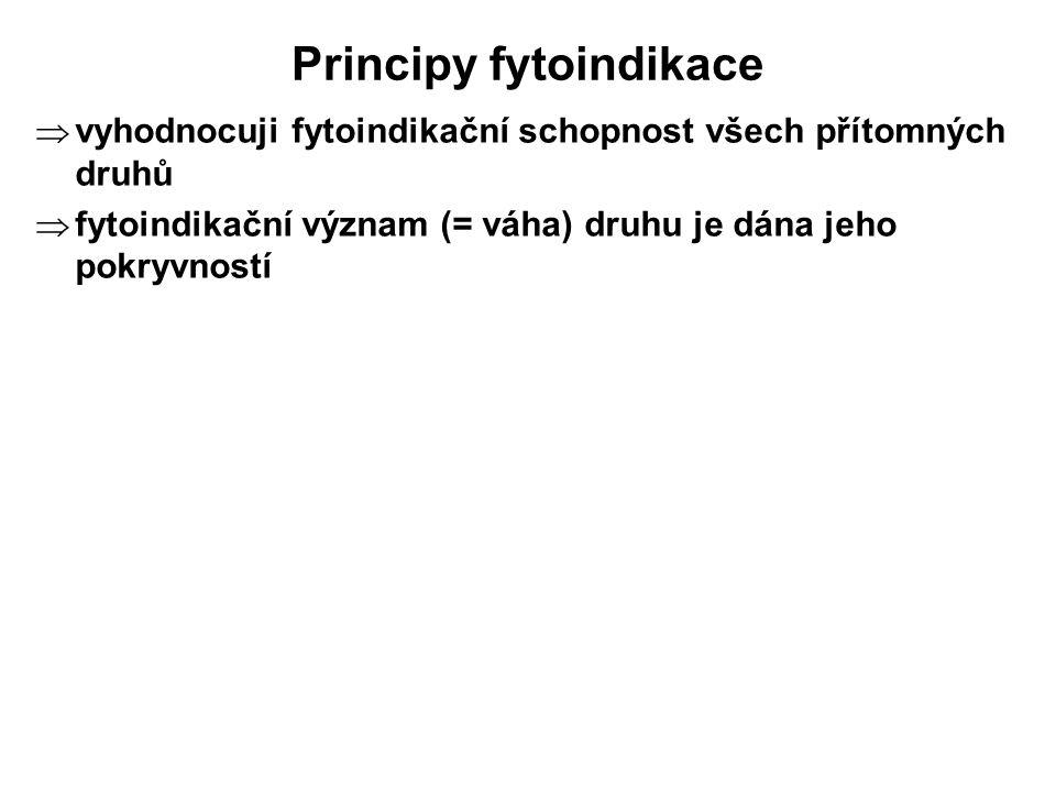  vyhodnocuji fytoindikační schopnost všech přítomných druhů  fytoindikační význam (= váha) druhu je dána jeho pokryvností Principy fytoindikace