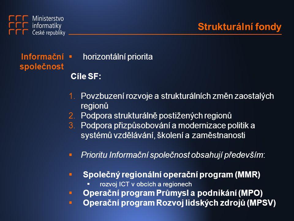 Strukturální fondy  horizontální priorita Cíle SF: 1.Povzbuzení rozvoje a strukturálních změn zaostalých regionů 2.Podpora strukturálně postižených regionů 3.Podpora přizpůsobování a modernizace politik a systémů vzdělávání, školení a zaměstnanosti  Prioritu Informační společnost obsahují především:  Společný regionální operační program (MMR)  rozvoj ICT v obcích a regionech  Operační program Průmysl a podnikání (MPO)  Operační program Rozvoj lidských zdrojů (MPSV) Informační společnost