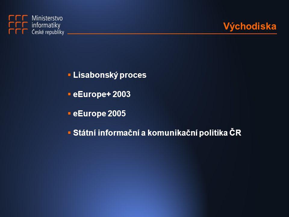 Východiska  Lisabonský proces  eEurope+ 2003  eEurope 2005  Státní informační a komunikační politika ČR