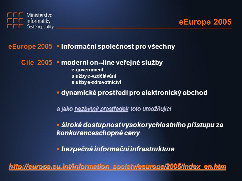 eEurope 2005  Informační společnost pro všechny  moderní on--line veřejné služby e-government služby e-vzdělávání služby e-zdravotnictví  dynamické prostředí pro elektronický obchod a jako nezbytný prostředek toto umožňující  široká dostupnost vysokorychlostního přístupu za konkurenceschopné ceny  bezpečná informační infrastruktura eEurope 2005 Cíle 2005 http://europa.eu.int/information_society/eeurope/2005/index_en.htm