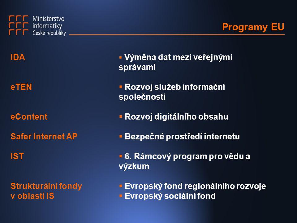 Programy EU IDA eTEN eContent Safer Internet AP IST Strukturální fondy v oblasti IS  Výměna dat mezi veřejnými správami  Rozvoj služeb informační společnosti  Rozvoj digitálního obsahu  Bezpečné prostředí internetu  6.