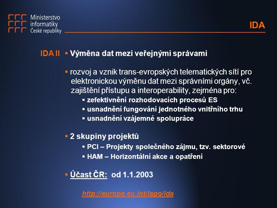 IDA  Výměna dat mezi veřejnými správami  rozvoj a vznik trans-evropských telematických sítí pro elektronickou výměnu dat mezi správními orgány, vč.