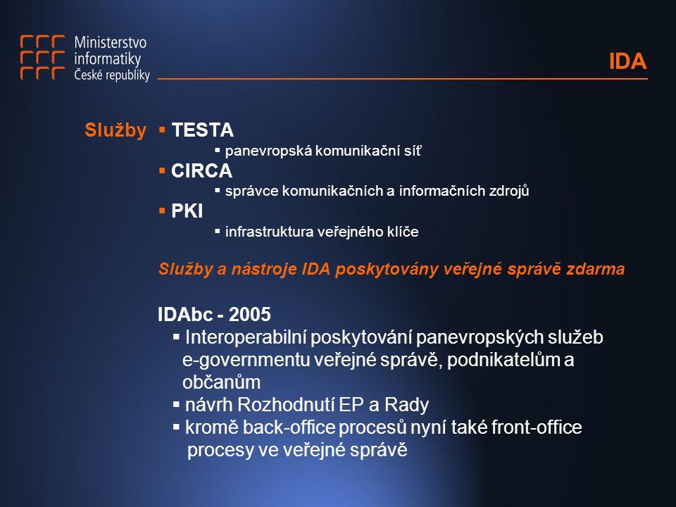 IDA  TESTA  panevropská komunikační síť  CIRCA  správce komunikačních a informačních zdrojů  PKI  infrastruktura veřejného klíče Služby a nástroje IDA poskytovány veřejné správě zdarma IDAbc - 2005  Interoperabilní poskytování panevropských služeb e-governmentu veřejné správě, podnikatelům a občanům  návrh Rozhodnutí EP a Rady  kromě back-office procesů nyní také front-office procesy ve veřejné správě Služby