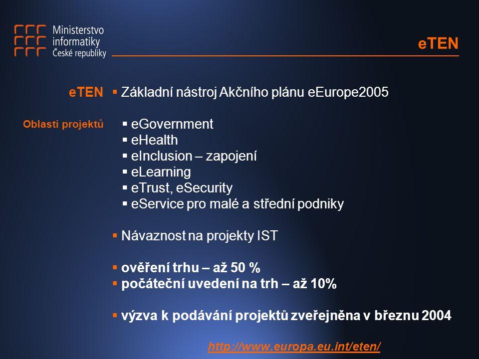 eTEN  Základní nástroj Akčního plánu eEurope2005  eGovernment  eHealth  eInclusion – zapojení  eLearning  eTrust, eSecurity  eService pro malé a střední podniky  Návaznost na projekty IST  ověření trhu – až 50 %  počáteční uvedení na trh – až 10%  výzva k podávání projektů zveřejněna v březnu 2004 http://www.europa.eu.int/eten/ eTEN Oblasti projektů