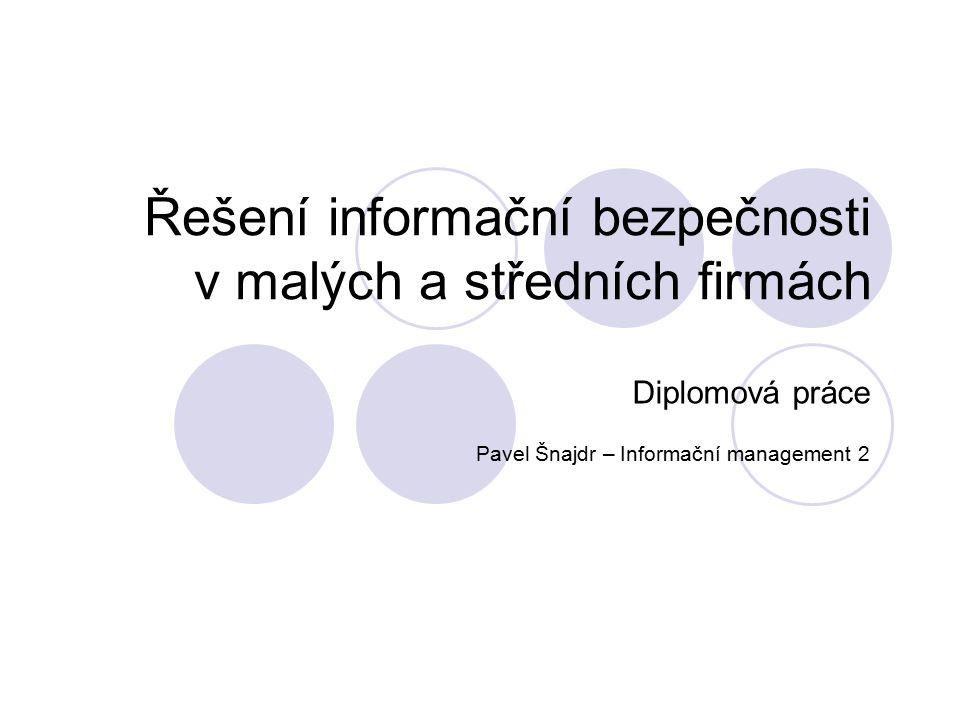 Řešení informační bezpečnosti v malých a středních firmách Pavel Šnajdr – Informační management 2 Diplomová práce