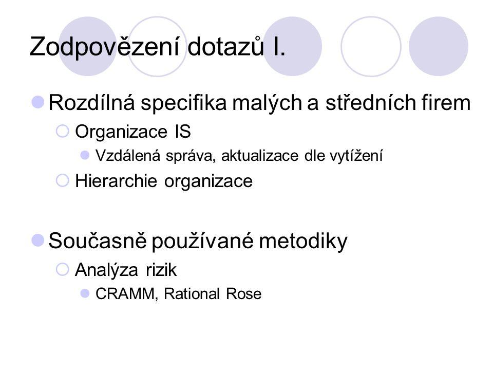 Zodpovězení dotazů I. Rozdílná specifika malých a středních firem  Organizace IS Vzdálená správa, aktualizace dle vytížení  Hierarchie organizace So