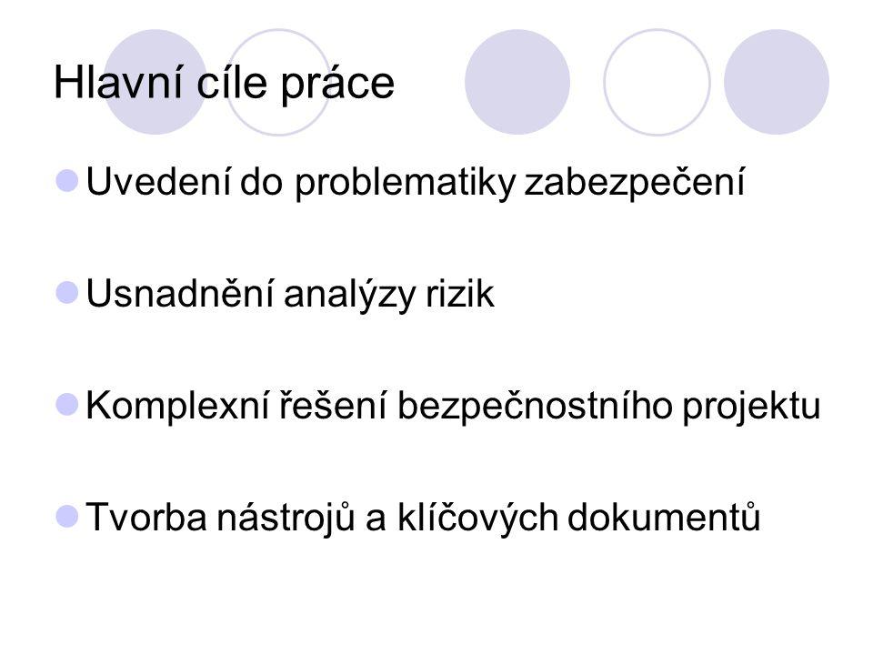 Hlavní cíle práce Uvedení do problematiky zabezpečení Usnadnění analýzy rizik Komplexní řešení bezpečnostního projektu Tvorba nástrojů a klíčových dokumentů
