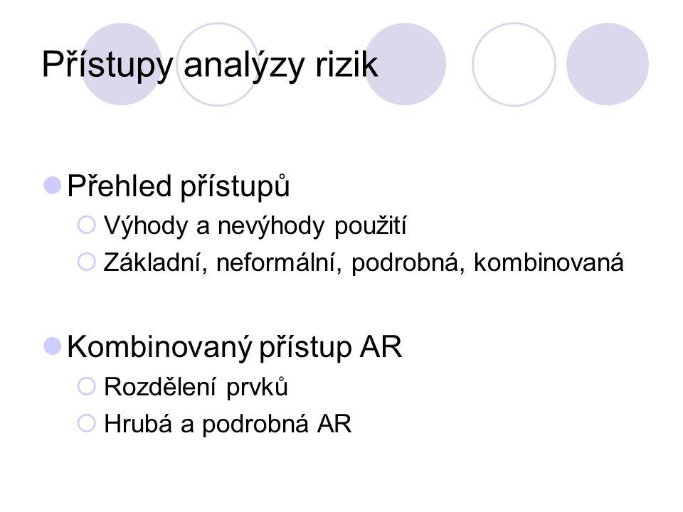Přístupy analýzy rizik Přehled přístupů  Výhody a nevýhody použití  Základní, neformální, podrobná, kombinovaná Kombinovaný přístup AR  Rozdělení prvků  Hrubá a podrobná AR