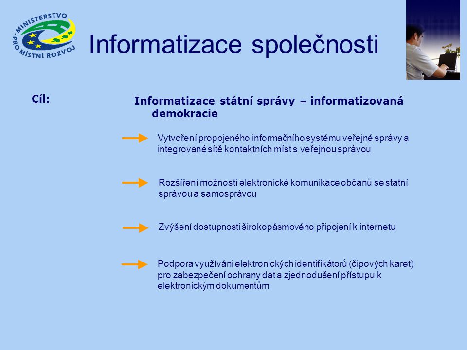 Informatizace společnosti Cíl: Informatizace státní správy – informatizovaná demokracie Vytvoření propojeného informačního systému veřejné správy a integrované sítě kontaktních míst s veřejnou správou Rozšíření možností elektronické komunikace občanů se státní správou a samosprávou Zvýšení dostupnosti širokopásmového připojení k internetu Podpora využíváni elektronických identifikátorů (čipových karet) pro zabezpečení ochrany dat a zjednodušení přístupu k elektronickým dokumentům