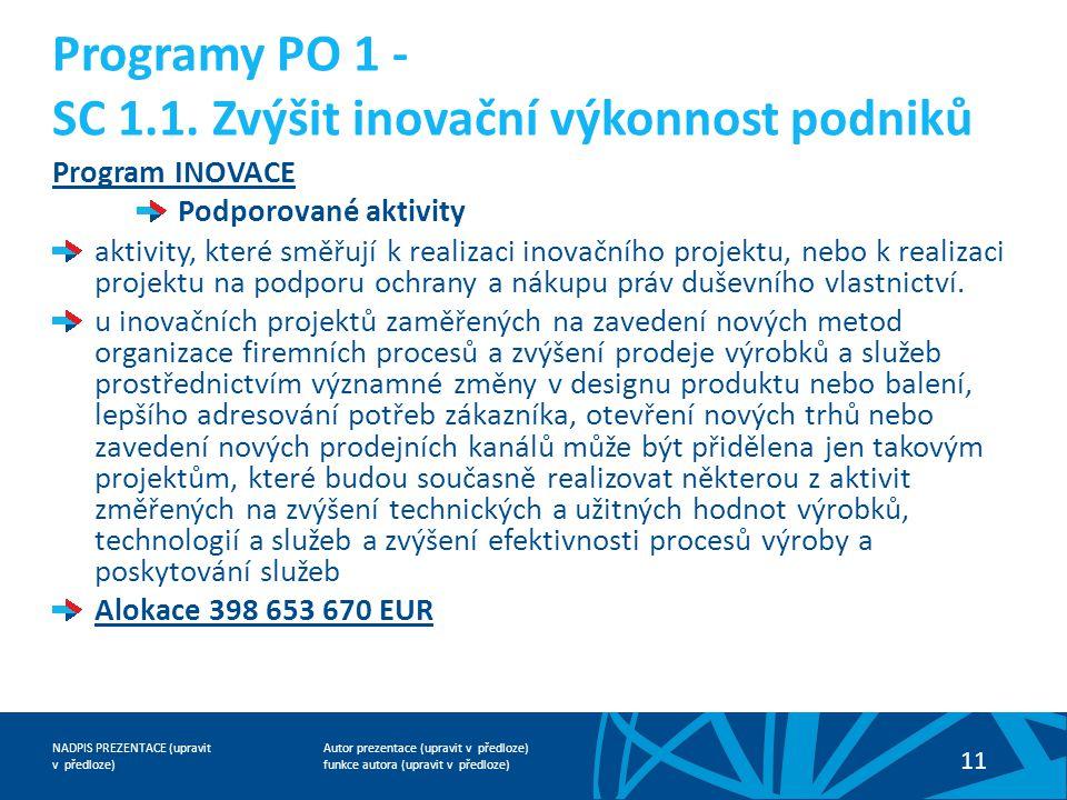 Autor prezentace (upravit v předloze) funkce autora (upravit v předloze) NADPIS PREZENTACE (upravit v předloze) 11 Program INOVACE Podporované aktivit