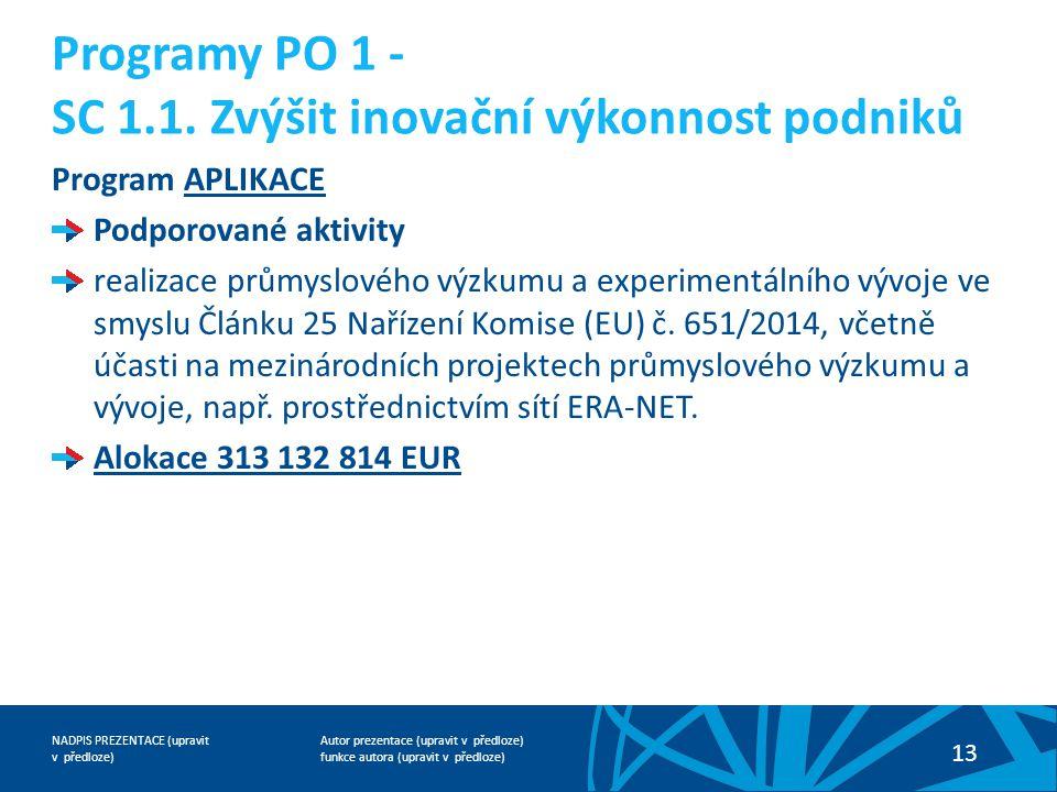 Autor prezentace (upravit v předloze) funkce autora (upravit v předloze) NADPIS PREZENTACE (upravit v předloze) 13 Program APLIKACE Podporované aktivi