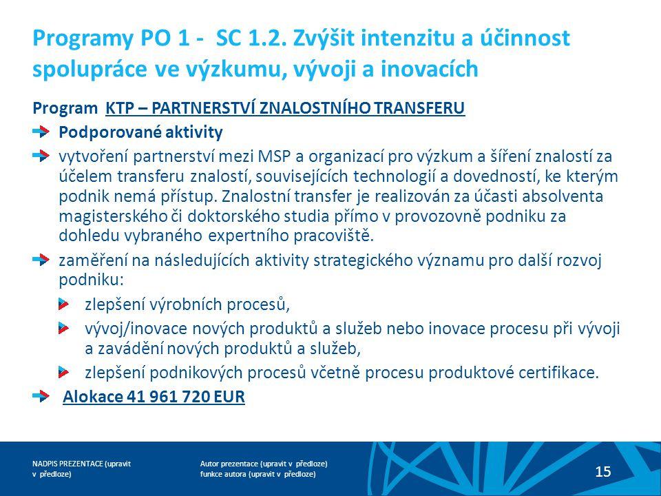 Autor prezentace (upravit v předloze) funkce autora (upravit v předloze) NADPIS PREZENTACE (upravit v předloze) 15 Program KTP – PARTNERSTVÍ ZNALOSTNÍ