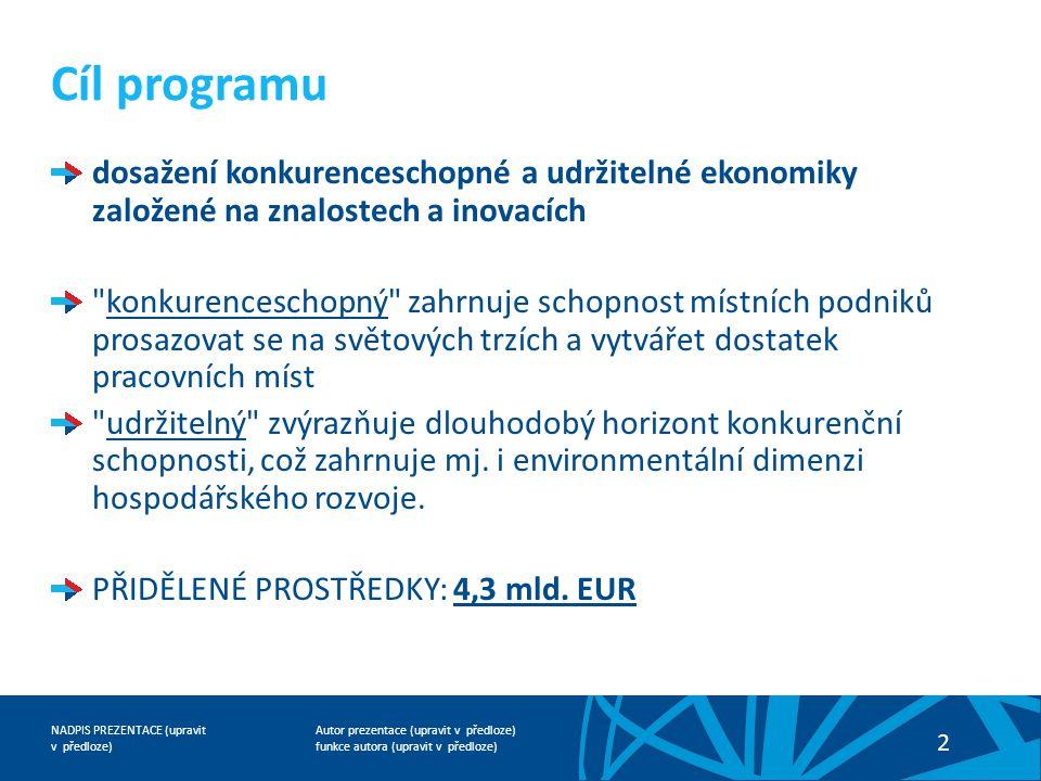 Autor prezentace (upravit v předloze) funkce autora (upravit v předloze) NADPIS PREZENTACE (upravit v předloze) 3 podpora českých firem schopných posunovat či alespoň dosahovat technologickou hranici ve svém oboru, přičemž důraz bude kladen na rozvoj podnikových výzkumných, vývojových a inovačních kapacit a jejich propojení s okolním prostředím rozvoj podnikání a inovací malých a středních podniků v oborech s nižší znalostní intenzitou, kde se podpora soustředí zejména na realizaci nových podnikatelských záměrů, včetně rozvoje služeb vedoucích ke zvýšení konkurenční výhody MSP v mezinárodním prostředí Zaměření programu