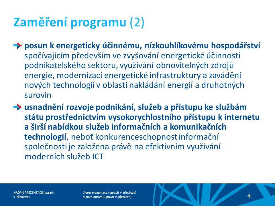 Autor prezentace (upravit v předloze) funkce autora (upravit v předloze) NADPIS PREZENTACE (upravit v předloze) 5 Struktura programu
