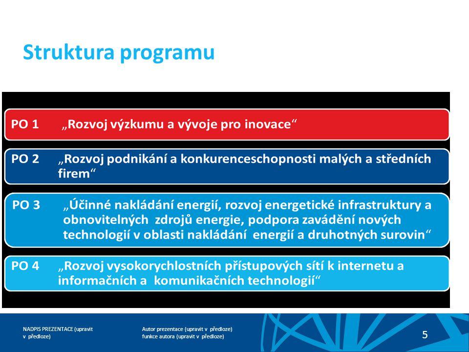Autor prezentace (upravit v předloze) funkce autora (upravit v předloze) NADPIS PREZENTACE (upravit v předloze) 16 Program SLUŽBY INFRASTRUKTURY Podporované aktivity a) Poskytování služeb inovačním podnikům - Vědeckotechnické parky, inovační centra a podnikatelské inkubátory (i) strategické řízení a management inovací; (ii) strategické poradenství při vstupu na nové trhy; (iii) ochrany a využití práv duševního vlastnictví; (iv) navazování a rozvíjení výzkumné spolupráce; (v) komercializace výsledků výzkumu; (vi) přístupu ke kapitálu apod.
