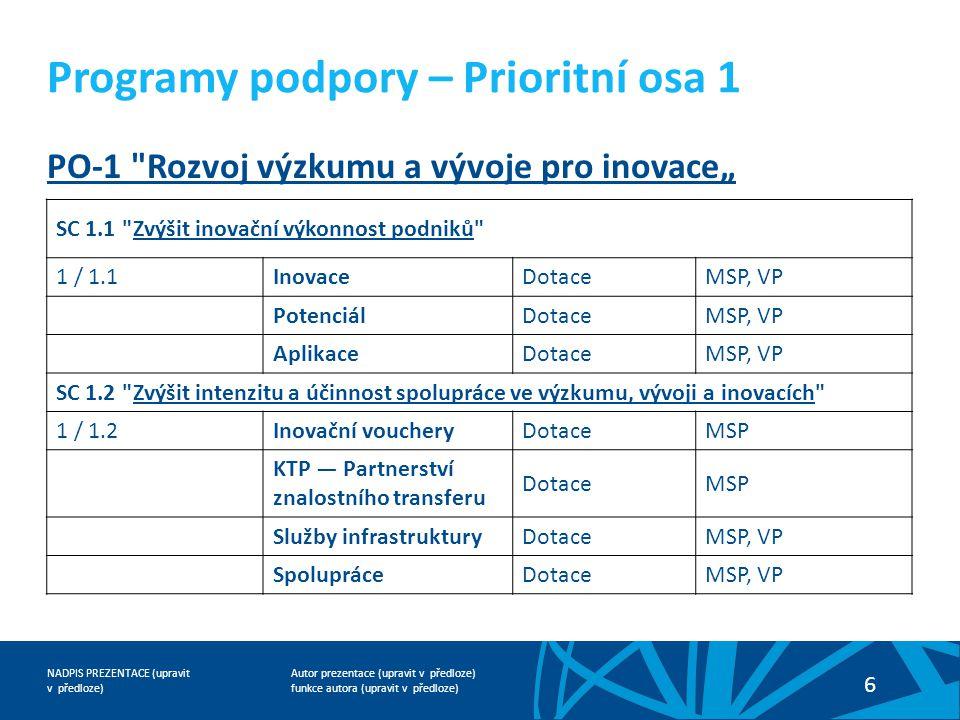 """Autor prezentace (upravit v předloze) funkce autora (upravit v předloze) NADPIS PREZENTACE (upravit v předloze) 7 PO-2 Rozvoj podnikání a konkurenceschopnosti malých a středních podniků"""" Programy podpory – Prioritní osa 2 SC 2.1 Zvýšit konkurenceschopnost začínajících a rozvojových MSP 2 / 2.1TechnologieDotaceMSP PoradenstvíDotaceMSP SC 2.2 Zvýšit internacionalizaci malých a středních podniků 2 / 2.2MarketingDotaceMSP SC 2.3 Zvýšit využitelnost infrastruktury pro podnikání 2 / 2.3NemovitostiDotace, FN**MSP SC 2.4 Zvýšit kapacitu pro odborné vzdělávání v MSP 2 / 2.4Školicí střediskaDotaceMSP"""