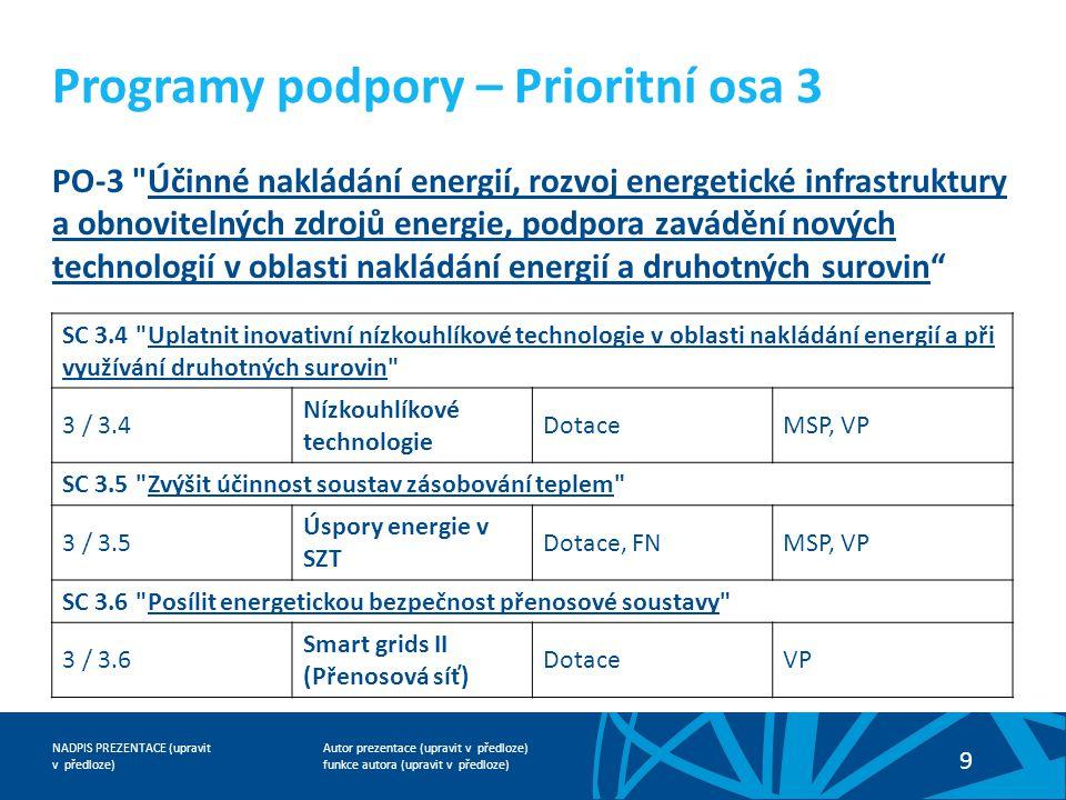 Autor prezentace (upravit v předloze) funkce autora (upravit v předloze) NADPIS PREZENTACE (upravit v předloze) 9 PO-3