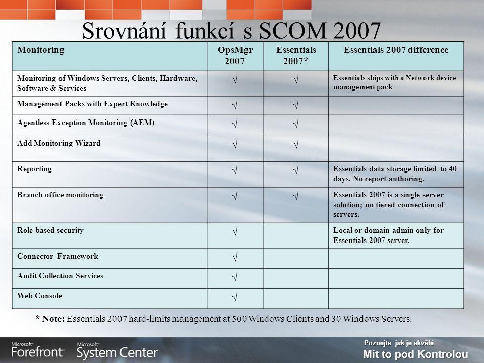 Poznejte jak je skvělé Mít to pod Kontrolou Srovnání funkcí s SCOM 2007 MonitoringOpsMgr 2007 Essentials 2007* Essentials 2007 difference Monitoring o