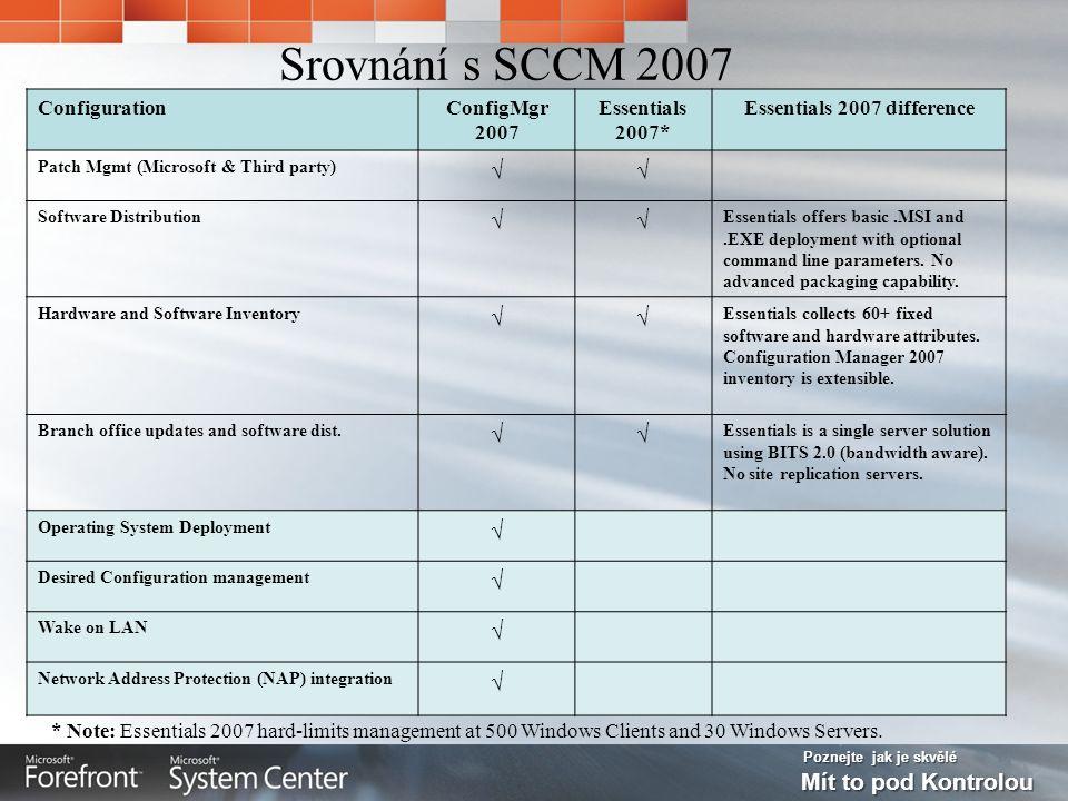 Poznejte jak je skvělé Mít to pod Kontrolou Srovnání s SCCM 2007 ConfigurationConfigMgr 2007 Essentials 2007* Essentials 2007 difference Patch Mgmt (M