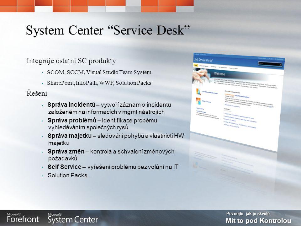 Poznejte jak je skvělé Mít to pod Kontrolou Integruje ostatní SC produkty SCOM, SCCM, Visual Studio Team System SharePoint, InfoPath, WWF, Solution Pa