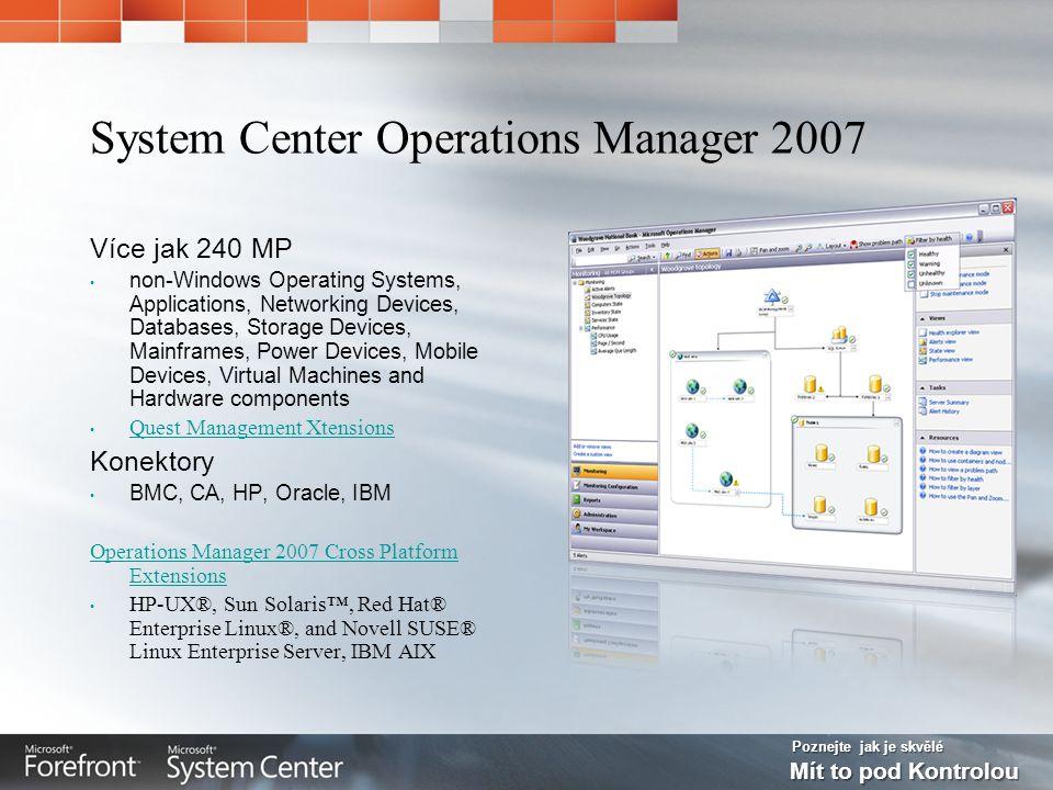 Poznejte jak je skvělé Mít to pod Kontrolou System Center Operations Manager 2007 Více jak 240 MP non-Windows Operating Systems, Applications, Network