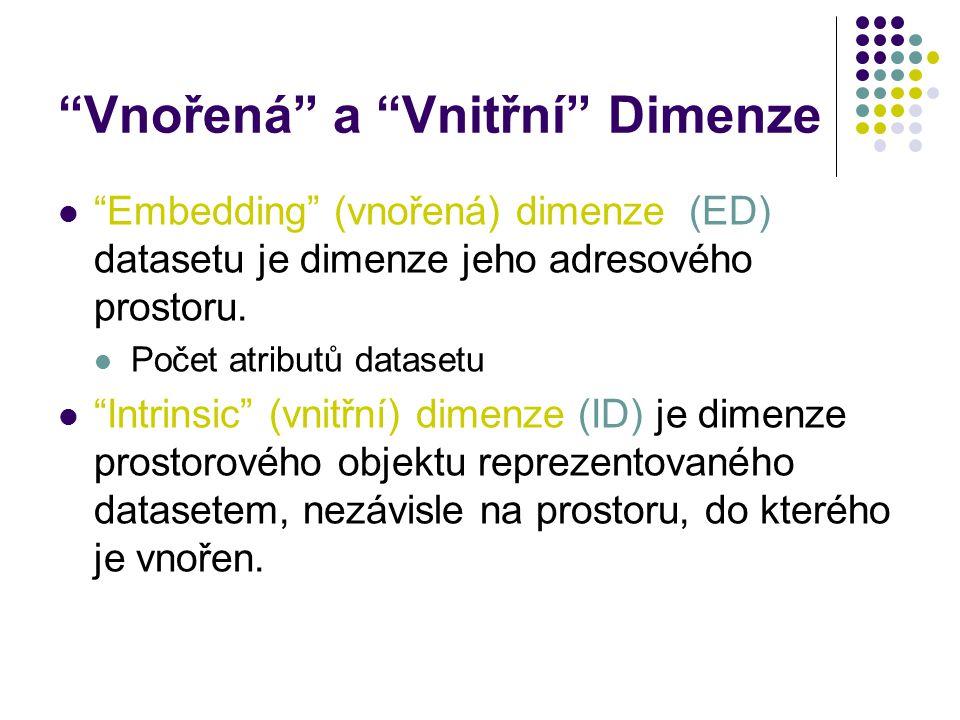 """""""Vnořená"""" a """"Vnitřní"""" Dimenze """"Embedding"""" (vnořená) dimenze (ED) datasetu je dimenze jeho adresového prostoru. Počet atributů datasetu """"Intrinsic"""" (vn"""